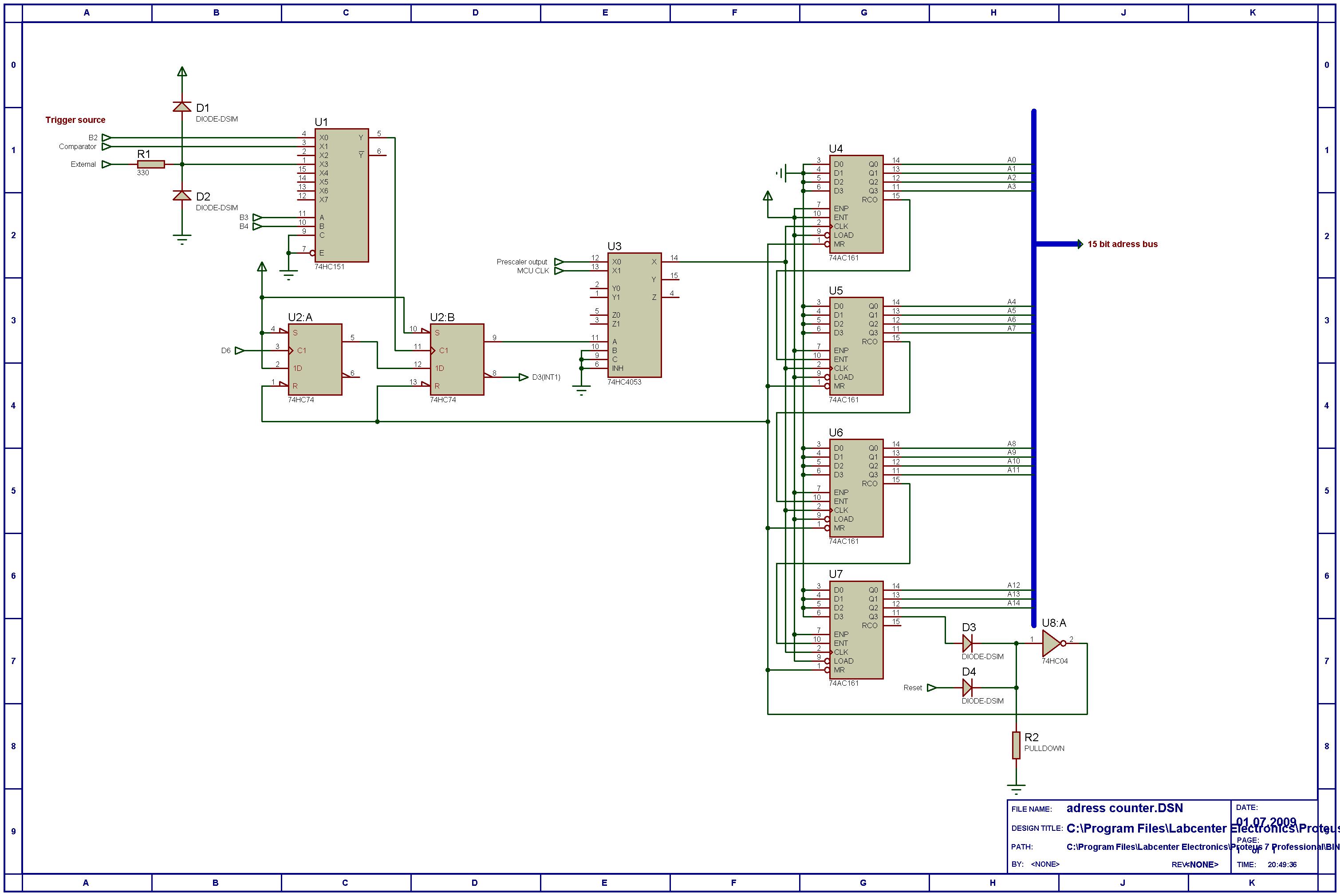 Схема деления программа